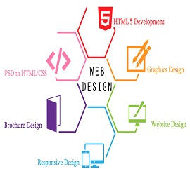 Website Design services not working call on 9833812813 in mumbai